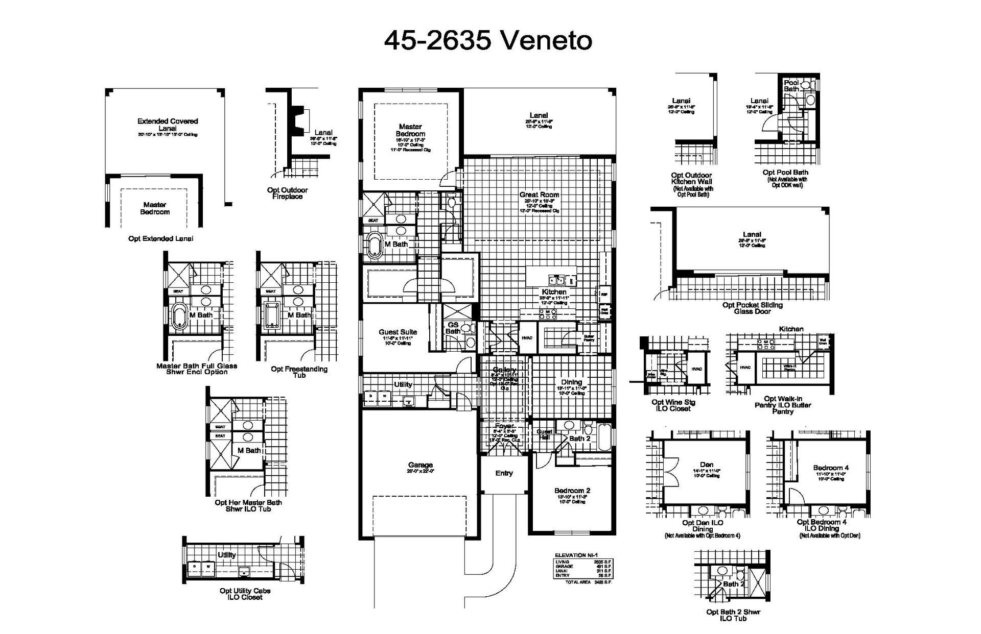 Veneto Plan