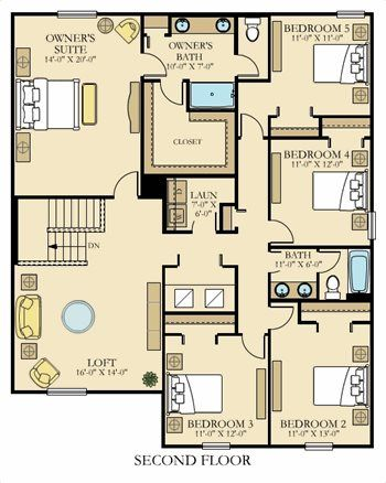 Richmond Plan